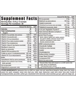 Beyond tangy tangerine - Supplements Facts